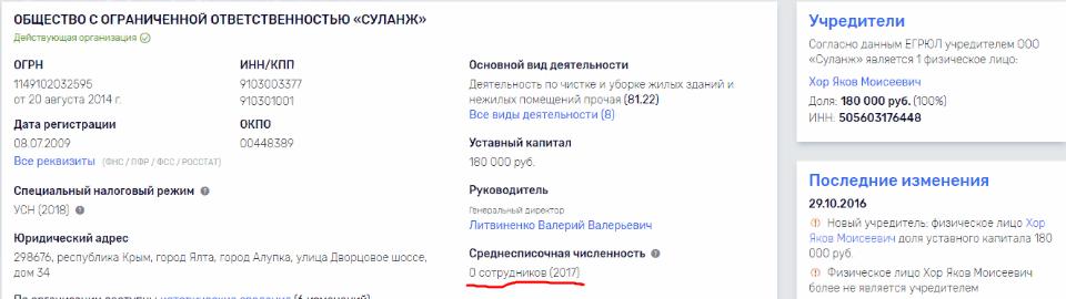 """Свалит все на директора Валерия Литвиненко? Больше, в принципе, не на кого, так как в """"Суланж"""" нет больше ни одного сотрудника."""