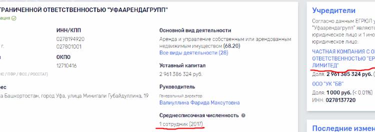 """Их учредитель - ООО """"Уфаарндагрупп"""", принадлежащая офшору. В компании работает всего 1 сотрудник"""