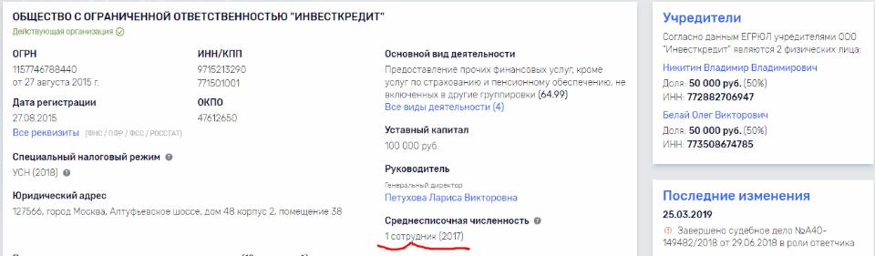 """Впрочем Олегу Белаю горевать не приходится. Он является соучредителем ООО """"Инвесткредит"""", в котором работает всего 1 сотрудник."""