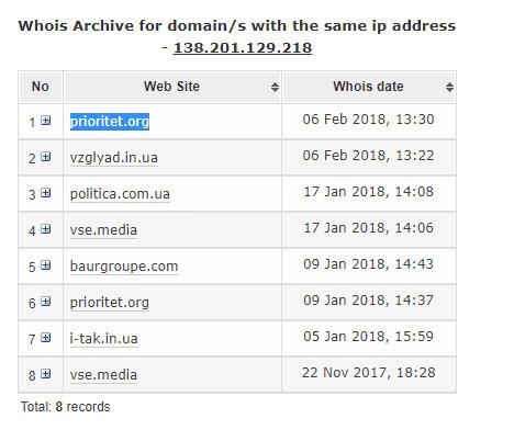 На связанный с ней IP было записано ещё несколько сайтов.