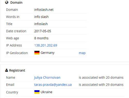 Мы спонтанно выбрали одного из «соседей» этого ресурса - infoslash.net – и посмотрели, кто его зарегистрировал.