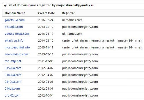 Но тут стоит обратить внимание на электронный почтовый ящик, указанный Юлией при регистрации доменов: major.zhurnal@yandex.ru. На него, оказывается, было зарегистрировано еще 19 доменных имен.
